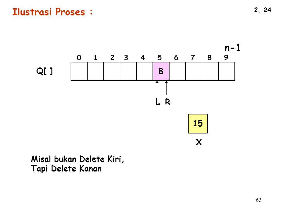 Ilustrasi Proses : 8 Q[ ] L R 15 X Misal bukan Delete Kiri,